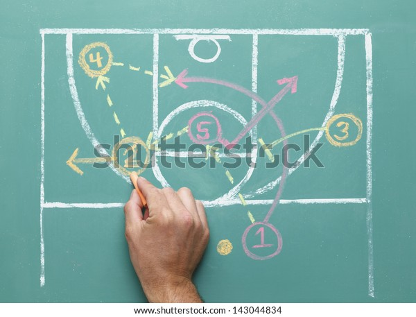 Basketball Play Drawn on Green Chalk Board by Hand.