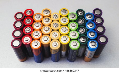 Battery aaa abstract background alkaline batteries