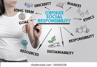 Beautiful woman writing Corporate Social Responsibility Concept