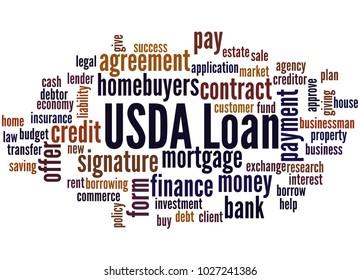 BELGRADE, SERBIA - FEBRUARY 04, 2018: USDA loan word cloud concept on white background.