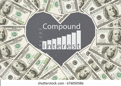 The benefits of compound interest, One hundred dollar bill in the shape of a heart with chalkboard and Compound Interest graph