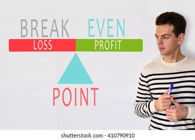 BEP - breakeven point concept.