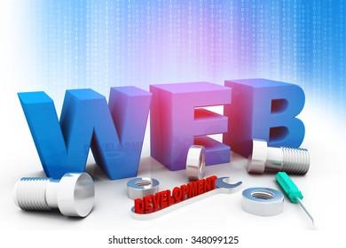 Best concept of web development