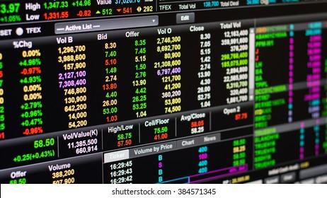 Bid price in online stock market.