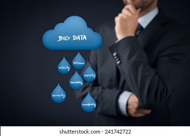 Big data analytics (bigdata) and cloud computing concept. Businessman think about big data and cloud computing issues (volume, velocity, variety, variability, veracity, complexity).
