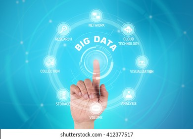 BIG DATA TECHNOLOGY COMMUNICATION TOUCHSCREEN FUTURISTIC CONCEPT
