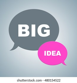 Big Idea Representing Thinking Plans And Ideas