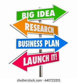 Big Idea Research Business Plan Launch New Business Signs 3d Illustration