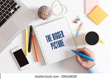 THE BIGGER PICTURE concept
