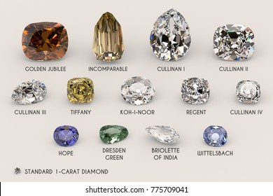 The biggest and most famous diamonds in the world - Cullinan,   Coh-I-Noor, Hope, Dresden Green, Regent, Wittelsbach, Briolette, Tiffany etc. 3D rendering illustration to scale on white background