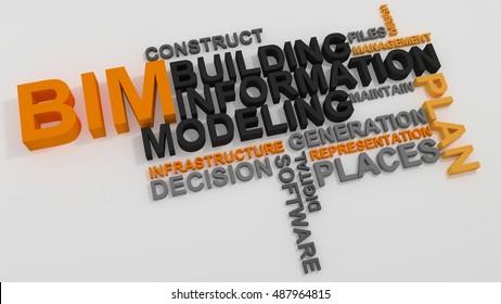 BIM Building Information Modeling word cloud over white background