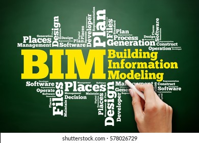 BIM - building information modeling word cloud collage, technology business concept on blackboard
