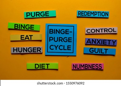 Binge-Purge Cycle Method text with keywords isolated on white board background. Chart or mechanism concept.