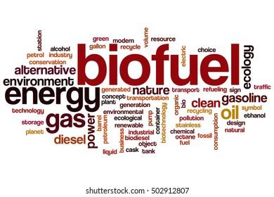 Biofuel word cloud concept