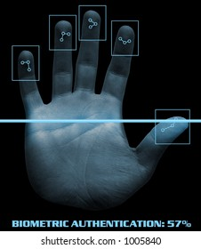 Biometric Security Hand Scanner