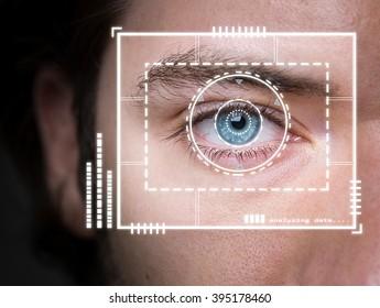 biometric security retina scanner