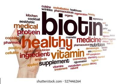 Biotin word cloud concept