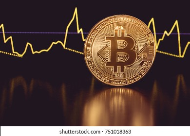 bitcoin with chart