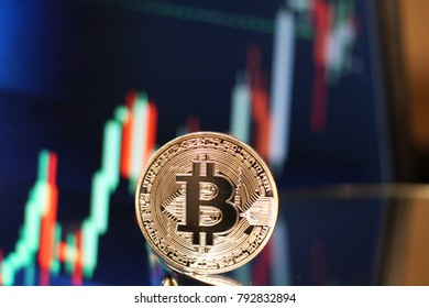 Bitcoin chart rally