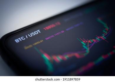 Bitcoin exchange scene on mobile phone, chart, numbers
