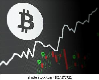 Bitcoin financial graph on a high resolution LCD screen.
