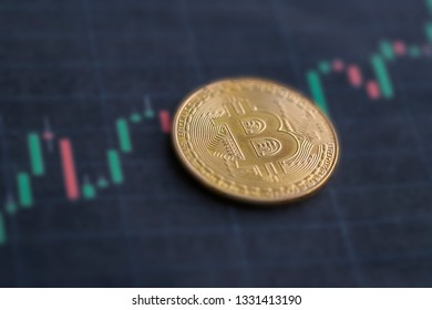 Bitcoin on candlestick price chart.