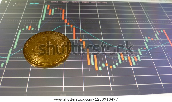 Bitcoin on a price chart displayed on a tablet