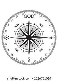 Black compass on white. Illustration