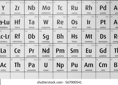 Black and white periodic table of chemical elements, the name of each element is written in Portuguese.