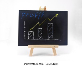 Blackboard concept with drawing increasing graph and word 'profit'