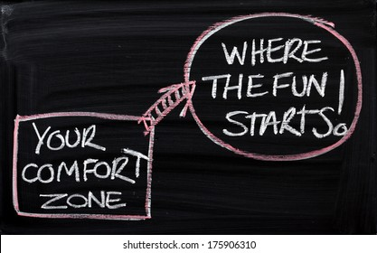 Blackboard concept for leaving your comfort zone behind and moving to where the fun starts