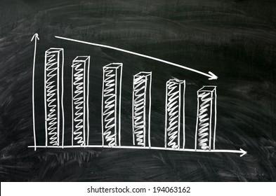 Blackboard with declining chart.