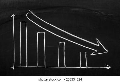 Blackboard with declining chart. Blackboard with declining chart.