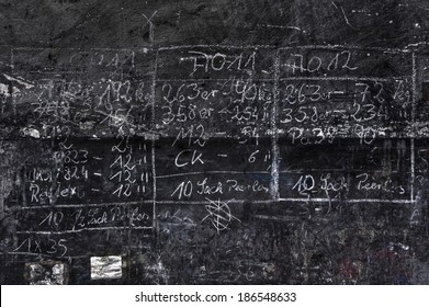 Blackboard with formula for mixing ingredients