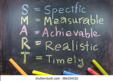 blackboard letter of Smart word for smart goal setting concept