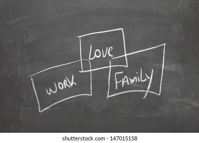 Balancing Life Work Sex Family