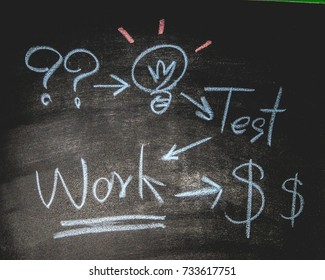 """The blackboard writing with chalk and the concept of business and finance """"Work flow"""