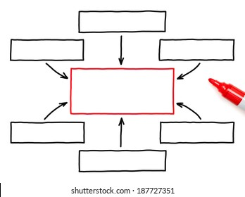 Blank handdrawn flow chart with red marker on white paper.