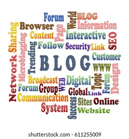 The blog word cloud,business and internet concept as background