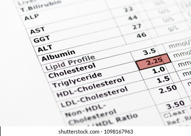 Blood chemistry report showing normal liver function tests, and a lipid profile with high triglyceride levels.