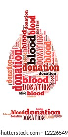 Blood Donation word clouds in blood drop shape isolated in white background