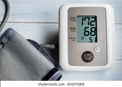 Blood pressure gauge show  Hypertension or High Blood Pressure.