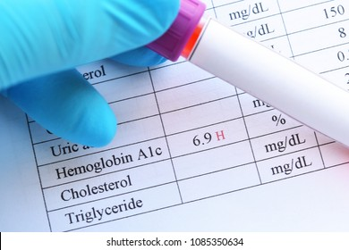 Blood sample with abnormal high HbA1c test result