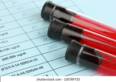 Blood in test tubes and results close up