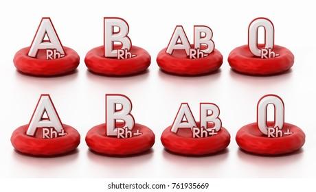 Blood types standing on blood cells. 3D illustration.