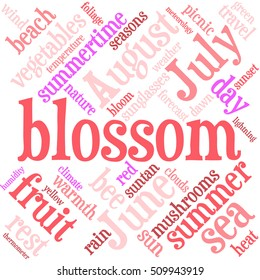 Blossom word cloud in shape of square on white background.