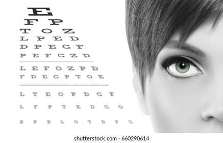 blue eyes close up on visual test chart, eyesight and eye examination concept in white background