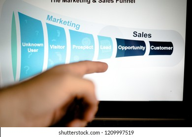 Blue Marketing Sales Funnel displayed on a computer screen. Male hand pointing at data.
