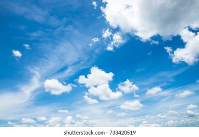 Blue sky with white clouds in summer