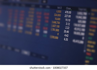 Blurred computer monitor with trading software, Blurry.